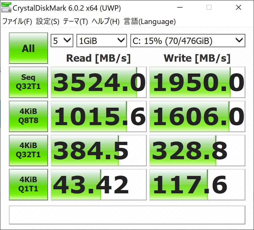 M.2 SSD NVMe対応 の読み込み速度・書き込み速度