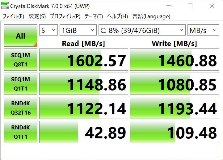 マウスコンピューター DAIV 3NのCドライブのデータ通信速度