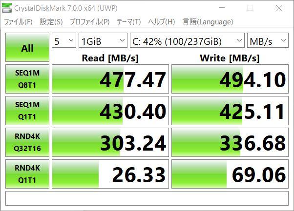 マウスコンピューター DAIV 5DのCドライブのデータ通信速度