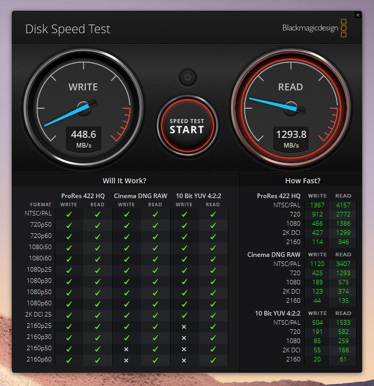 マウスコンピューター DAIV 4NのCドライブのデータ通信速度 Blackmagic Disk Speed Test
