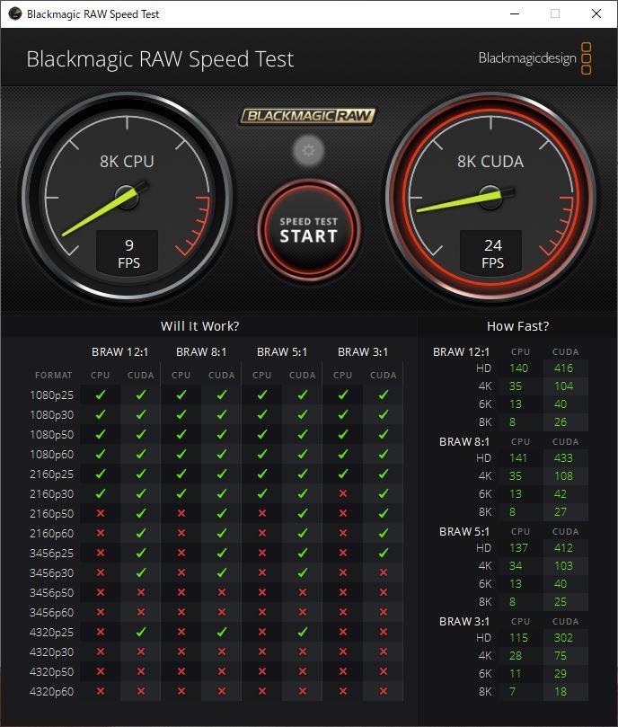 Blackmagic RAW Speed Testマウスコンピューター DAIV 4Nのスコア