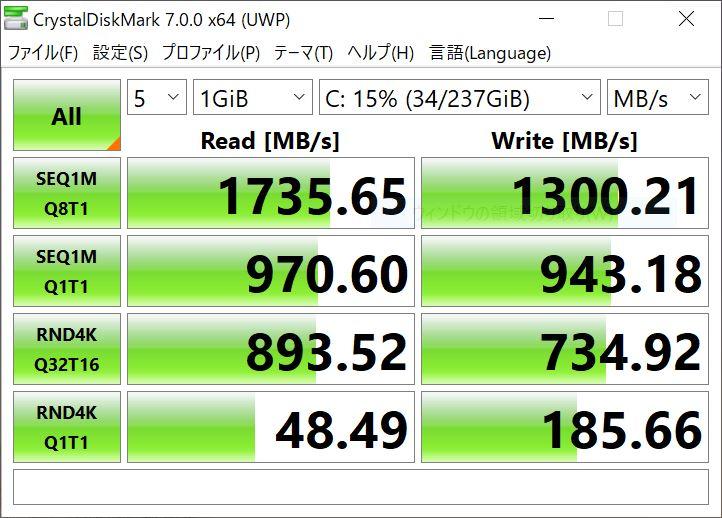 マウスコンピューター DAIV 4NのCドライブのデータ通信速度