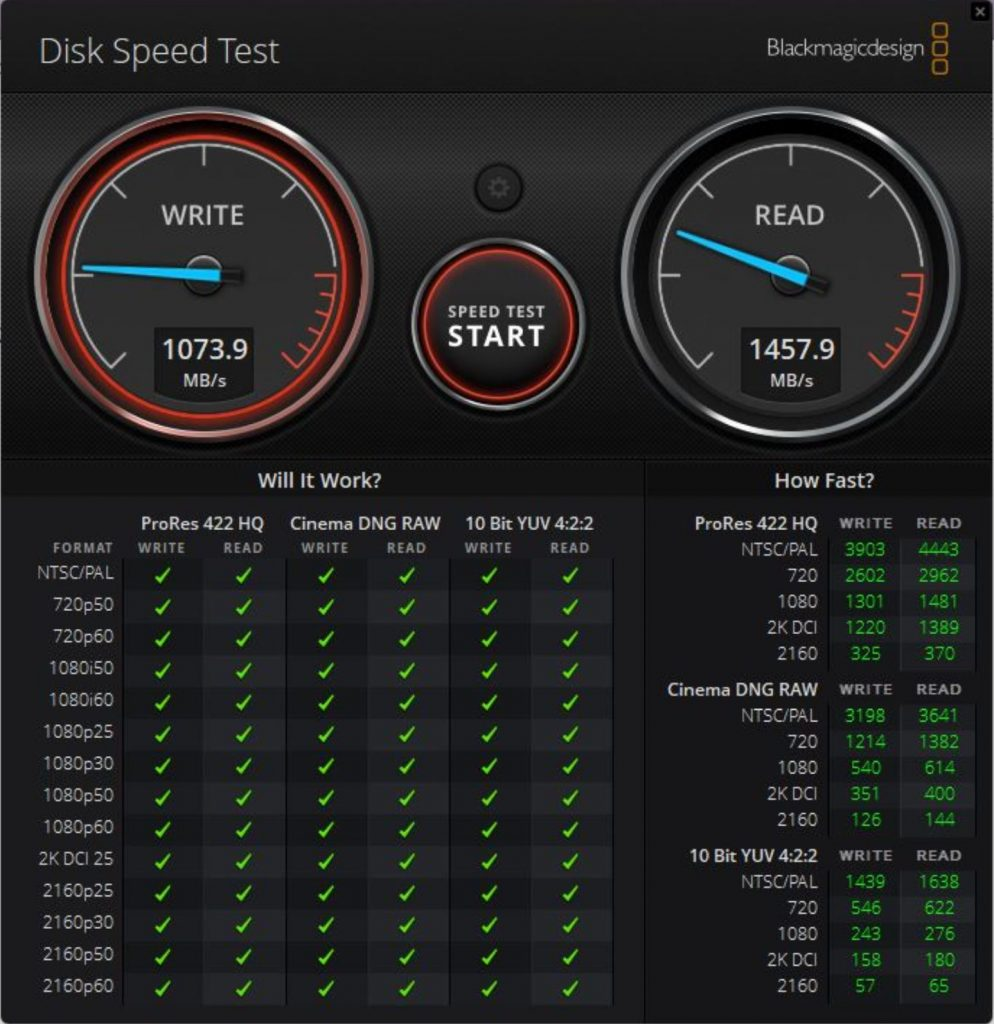 マウスコンピューター DAIV 5NのCドライブのデータ通信速度 Blackmagic Disk Speed Test